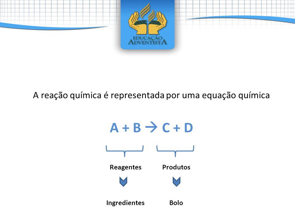 A reação química é representada por uma equação química A + B C + D Reagentes Ingredientes Produtos Bolo