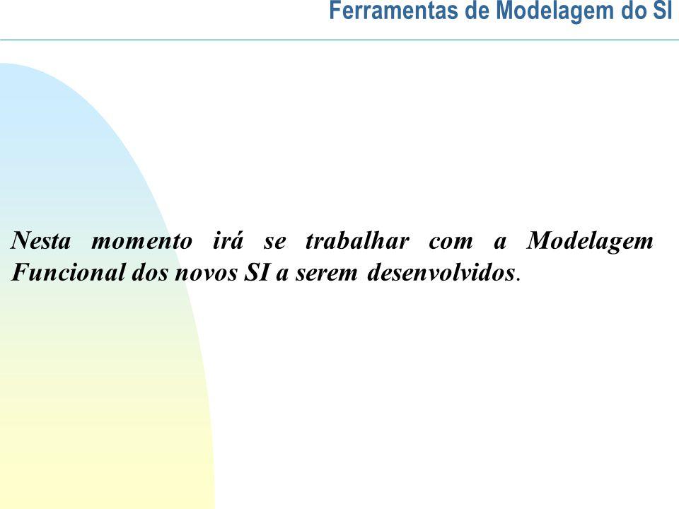 Ferramentas de Modelagem do SI Nesta momento irá se trabalhar com a Modelagem Funcional dos novos SI a serem desenvolvidos.
