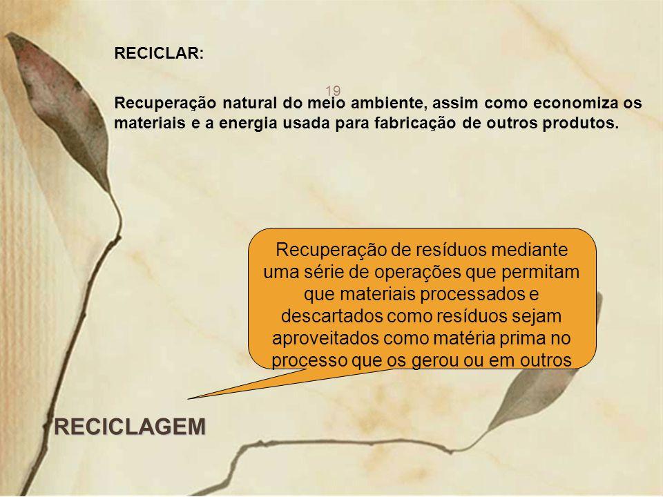 18 São planos de resíduos sólidos: I - o Plano Nacional de Resíduos Sólidos; II - os planos estaduais de resíduos sólidos; III - os planos microrregionais de resíduos sólidos e os planos de resíduos sólidos de regiões; metropolitanas ou aglomerações urbanas; IV - os planos intermunicipais de resíduos sólidos; V - os planos municipais de gestão integrada de resíduos sólidos; e VI - os planos de gerenciamento de resíduos sólidos.
