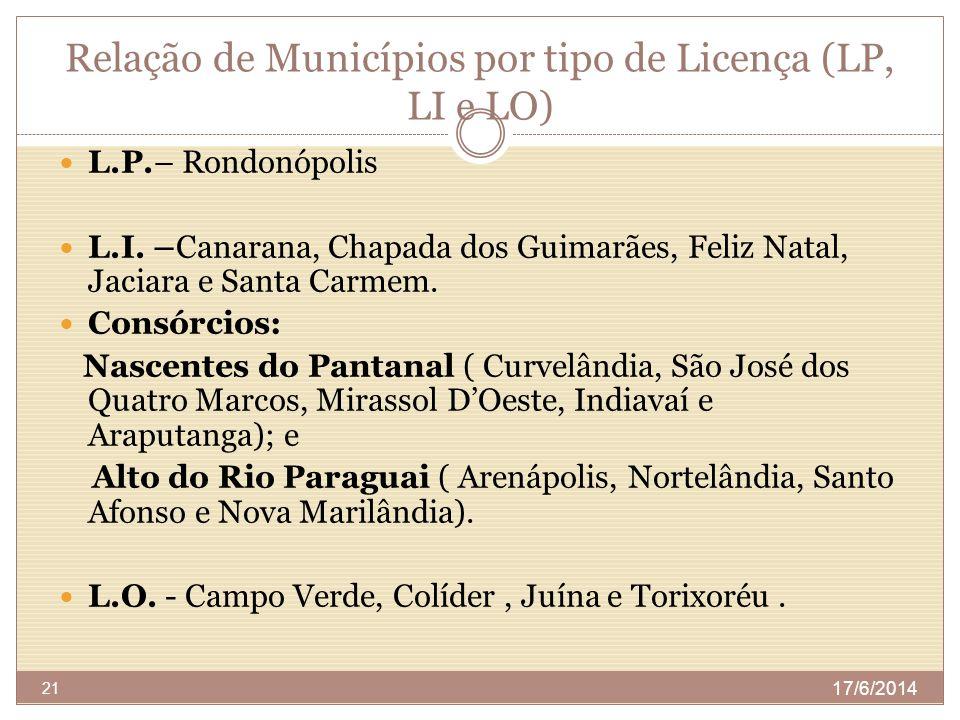 Floresta52,16% 472.990,47 Km² Floresta52,16% Cerrado40,80% 369.977,22 Km² Cerrado40,80% Pantanal07,04% 63.839,20 Km² Pantanal07,04% Três Grandes Ecossistemas Escolha do local para o aterro sanitário 20 E Mato Grosso, como está?