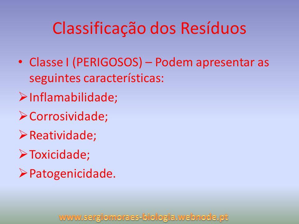 Classificação dos Resíduos Classe I (PERIGOSOS) – Podem apresentar as seguintes características: Inflamabilidade; Corrosividade; Reatividade; Toxicida