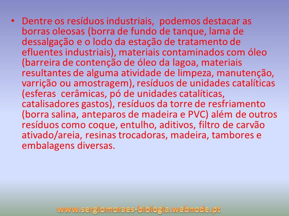 Dentre os resíduos industriais, podemos destacar as borras oleosas (borra de fundo de tanque, lama de dessalgação e o lodo da estação de tratamento de