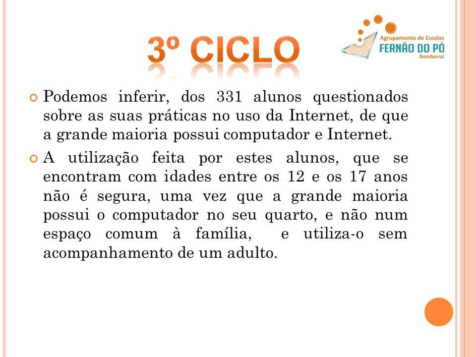 Podemos inferir, dos 331 alunos questionados sobre as suas práticas no uso da Internet, de que a grande maioria possui computador e Internet. A utiliz