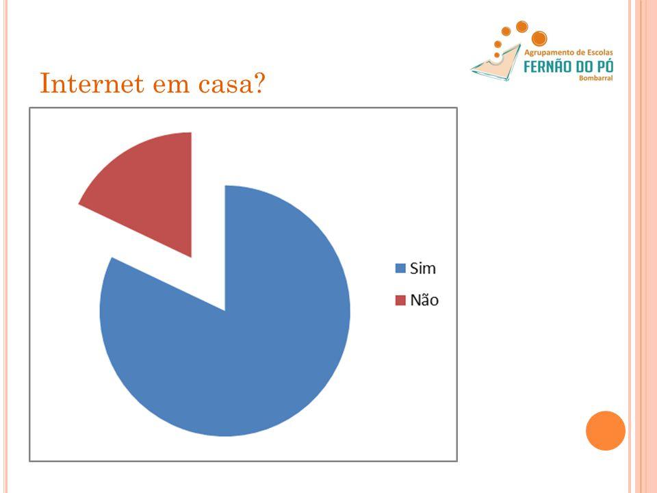 Internet em casa?