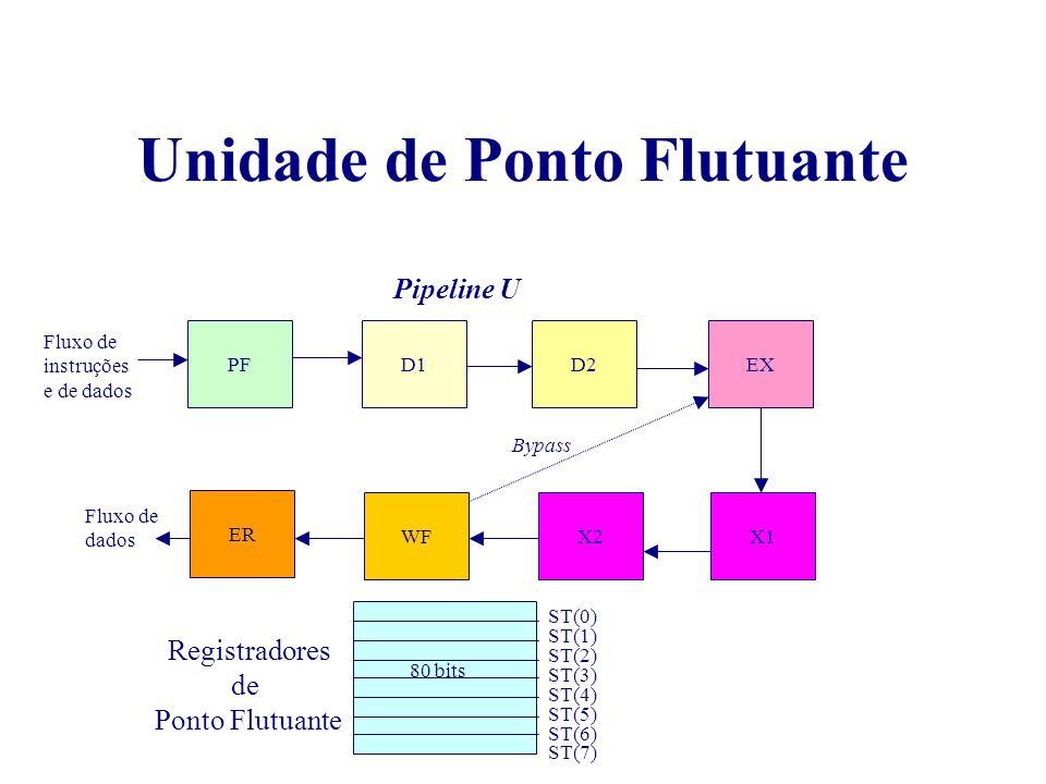 Unidade de Ponto Flutuante PFD1D2EX X1X2WF ER Bypass Fluxo de instruções e de dados Pipeline U Fluxo de dados ST(0) ST(1) ST(2) ST(3) ST(4) ST(5) ST(6