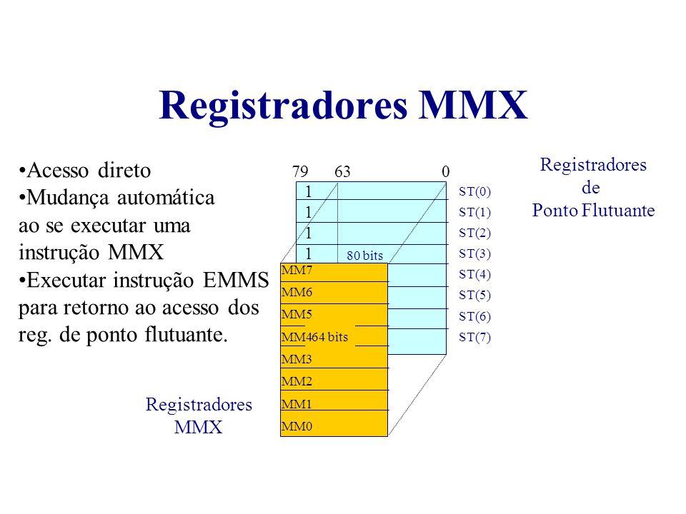 Registradores MMX Registradores de Ponto Flutuante 80 bits 64 bits MM7 MM6 MM5 MM4 MM3 MM2 MM1 MM0 Registradores MMX 79 63 0 11111111 Acesso direto Mu