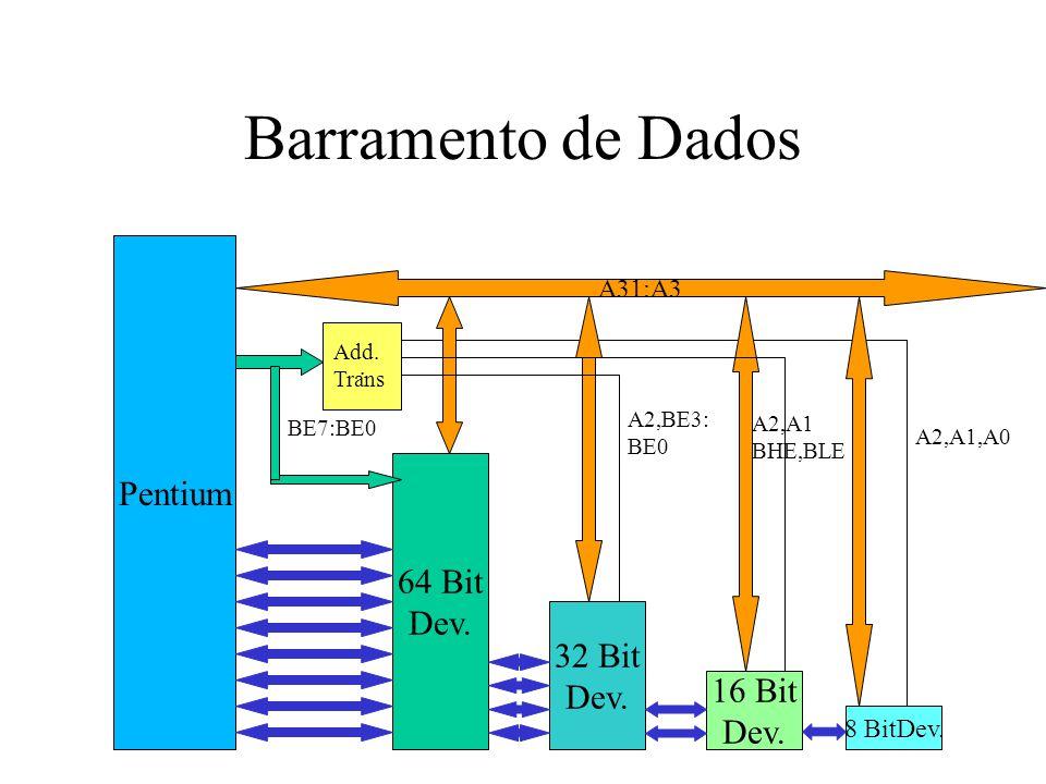 Barramento de Dados Pentium 64 Bit Dev. 32 Bit Dev. 16 Bit Dev. 8 BitDev. A31:A3 BE7:BE0 A2,BE3: BE0 A2,A1 BHE,BLE A2,A1,A0. Add. Trans