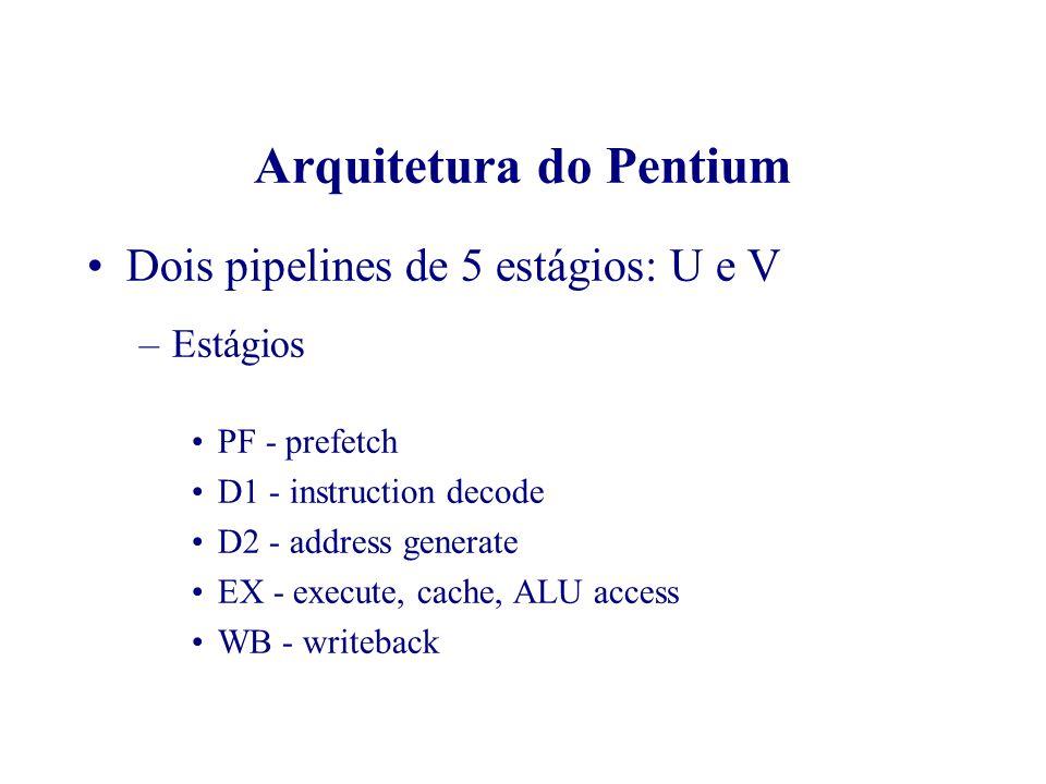 Arquitetura do Pentium 256 bits P b I d r u n e e f s c f f t o e e r d t r u e c t.