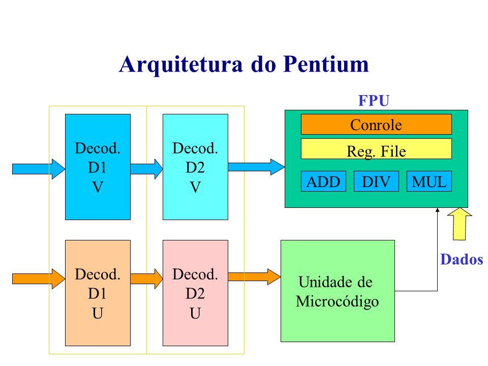 Arquitetura do Pentium Execução Super-Escalar – Ambas as instruções devem ser simples.