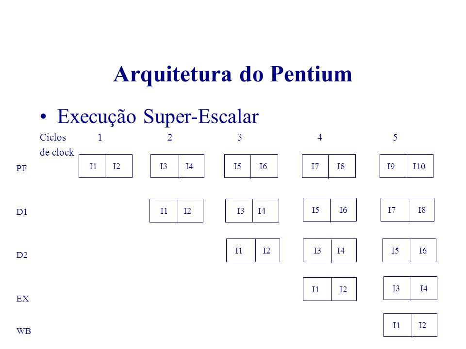 Arquitetura do Pentium Execução Super-Escalar Ciclos 1 2 3 4 5 de clock I1 I2I3 I4I5 I6I7 I8I9 I10 I1 I2I3 I4 I5 I6I7 I8 I1 I2I3 I4I5 I6 I1 I2 I3 I4 I