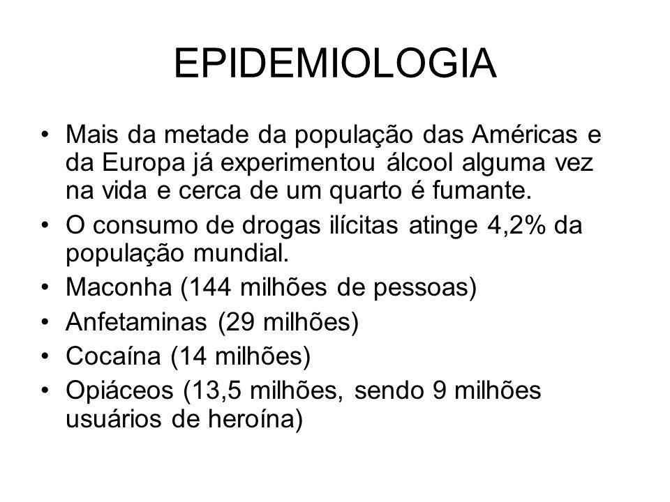 EPIDEMIOLOGIA Mais da metade da população das Américas e da Europa já experimentou álcool alguma vez na vida e cerca de um quarto é fumante. O consumo