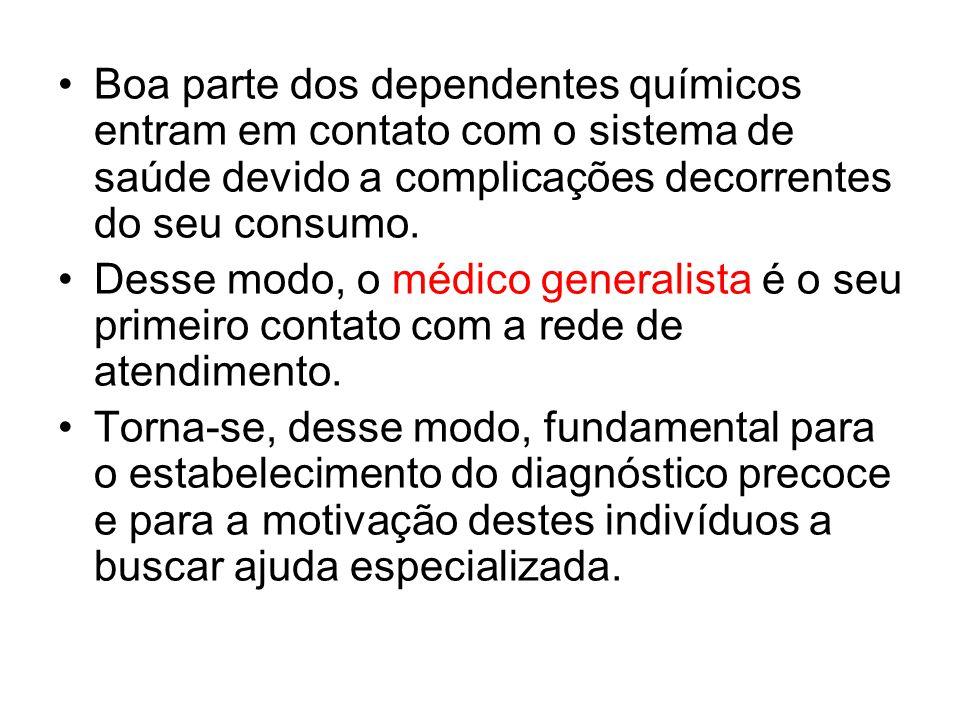 O QUE SÃO SUBSTÂNCIAS DE ABUSO.