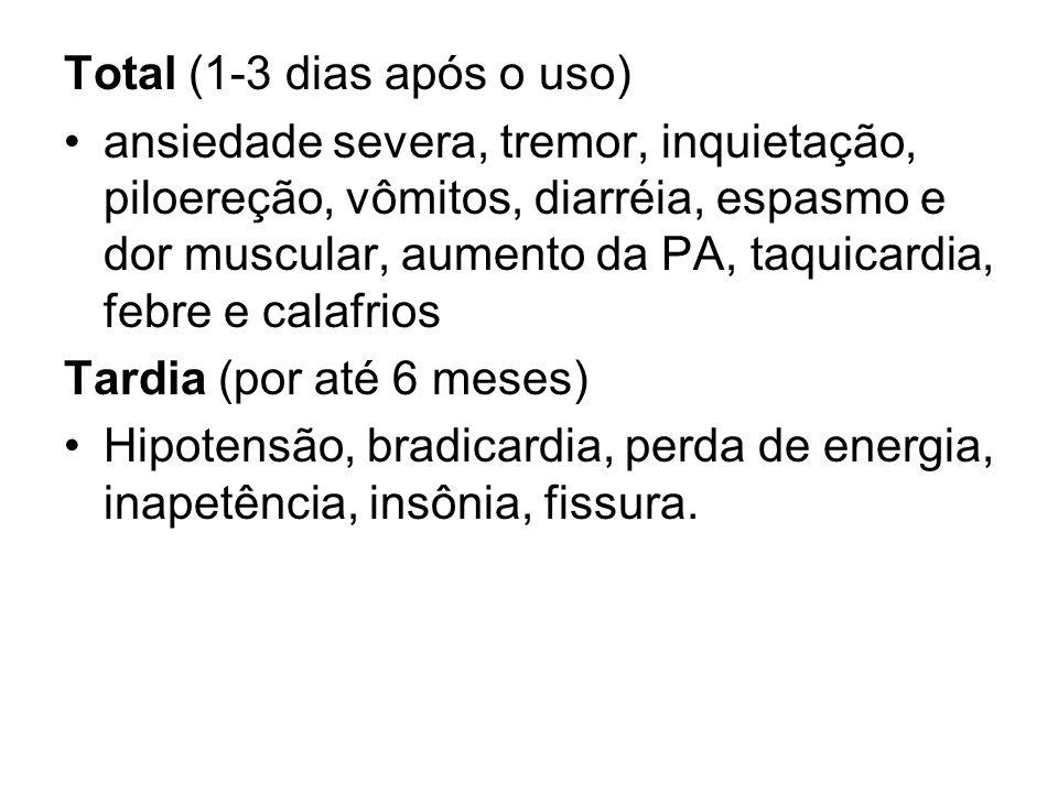 Total (1-3 dias após o uso) ansiedade severa, tremor, inquietação, piloereção, vômitos, diarréia, espasmo e dor muscular, aumento da PA, taquicardia,