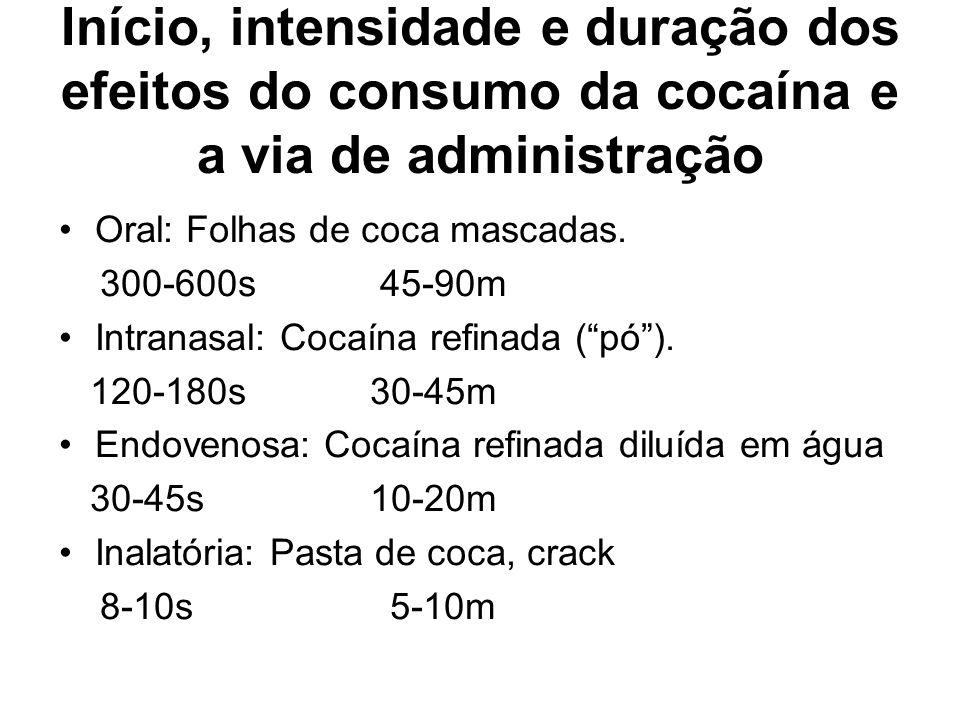 Início, intensidade e duração dos efeitos do consumo da cocaína e a via de administração Oral: Folhas de coca mascadas. 300-600s 45-90m Intranasal: Co