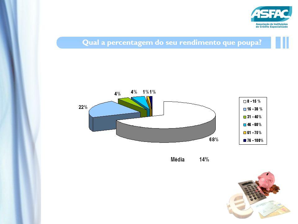 Média14% Qual a percentagem do seu rendimento que poupa