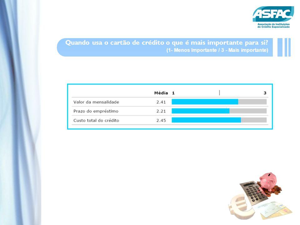 Quando usa o cartão de crédito o que é mais importante para si? (1- Menos Importante / 3 - Mais importante)