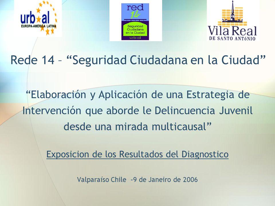 Rede 14 – Seguridad Ciudadana en la Ciudad Elaboración y Aplicación de una Estrategia de Intervención que aborde le Delincuencia Juvenil desde una mirada multicausal Exposicion de los Resultados del Diagnostico Valparaíso Chile –9 de Janeiro de 2006