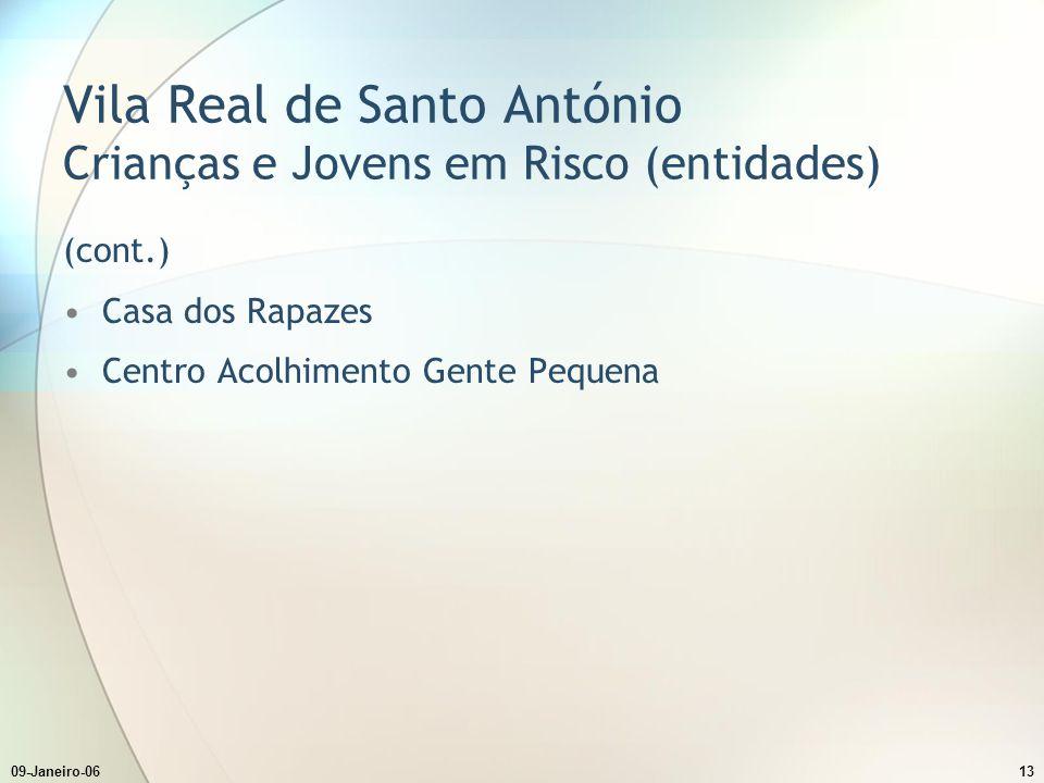 09-Janeiro-0613 Vila Real de Santo António Crianças e Jovens em Risco (entidades) (cont.) Casa dos Rapazes Centro Acolhimento Gente Pequena