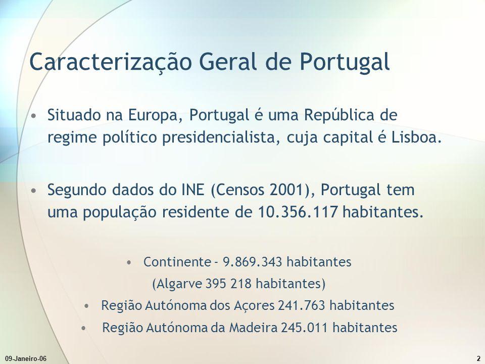 09-Janeiro-062 Caracterização Geral de Portugal Situado na Europa, Portugal é uma República de regime político presidencialista, cuja capital é Lisboa.