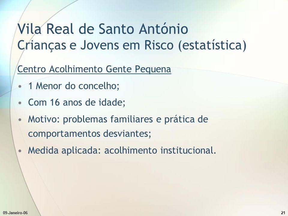 09-Janeiro-0621 Vila Real de Santo António Crianças e Jovens em Risco (estatística) Centro Acolhimento Gente Pequena 1 Menor do concelho; Com 16 anos
