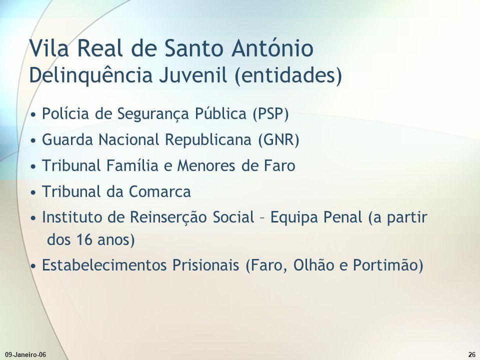 09-Janeiro-0626 Vila Real de Santo António Delinquência Juvenil (entidades) Polícia de Segurança Pública (PSP) Guarda Nacional Republicana (GNR) Tribu