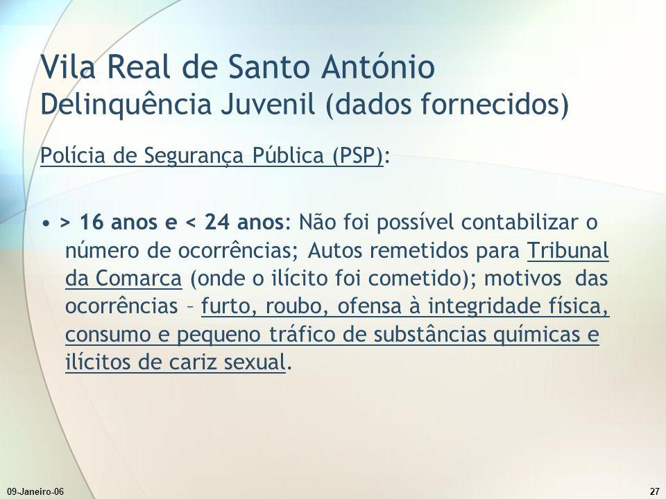 09-Janeiro-0627 Vila Real de Santo António Delinquência Juvenil (dados fornecidos) Polícia de Segurança Pública (PSP): > 16 anos e < 24 anos: Não foi