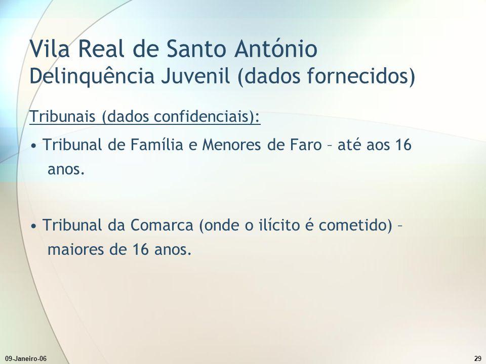 09-Janeiro-0629 Vila Real de Santo António Delinquência Juvenil (dados fornecidos) Tribunais (dados confidenciais): Tribunal de Família e Menores de Faro – até aos 16 anos.