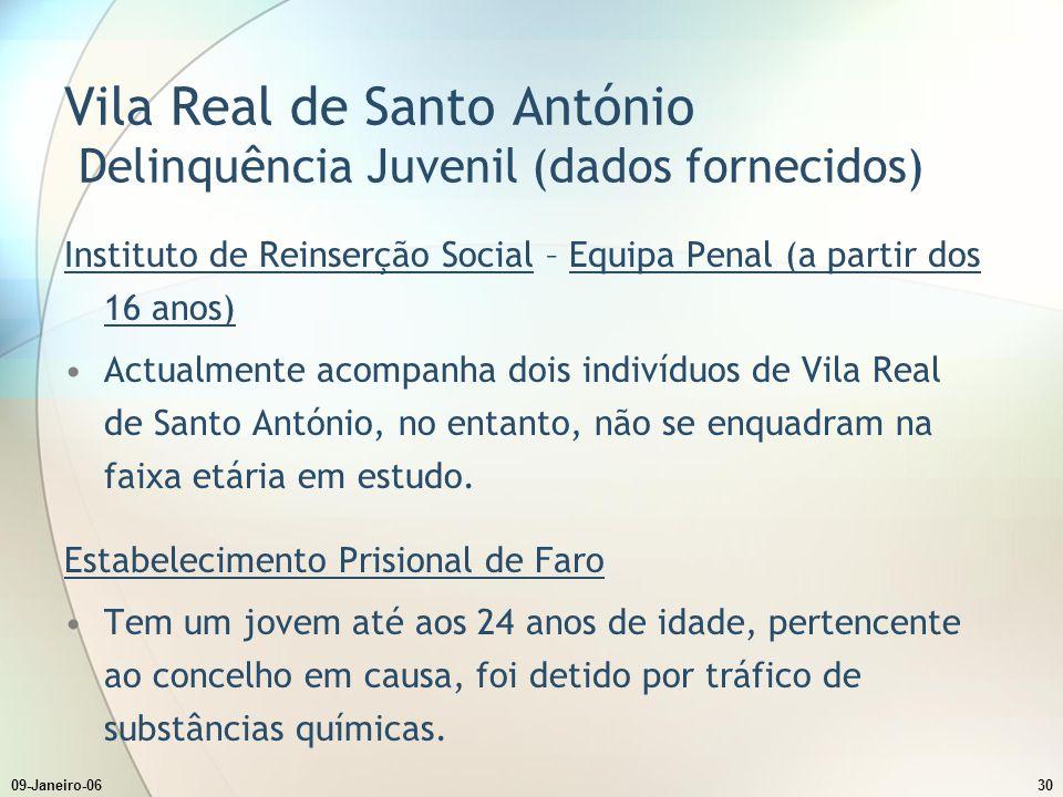 09-Janeiro-0630 Vila Real de Santo António Delinquência Juvenil (dados fornecidos) Instituto de Reinserção Social – Equipa Penal (a partir dos 16 anos