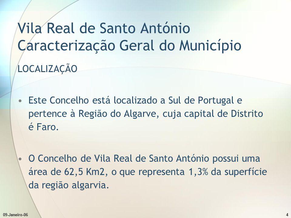 09-Janeiro-064 LOCALIZAÇÃO Este Concelho está localizado a Sul de Portugal e pertence à Região do Algarve, cuja capital de Distrito é Faro. O Concelho