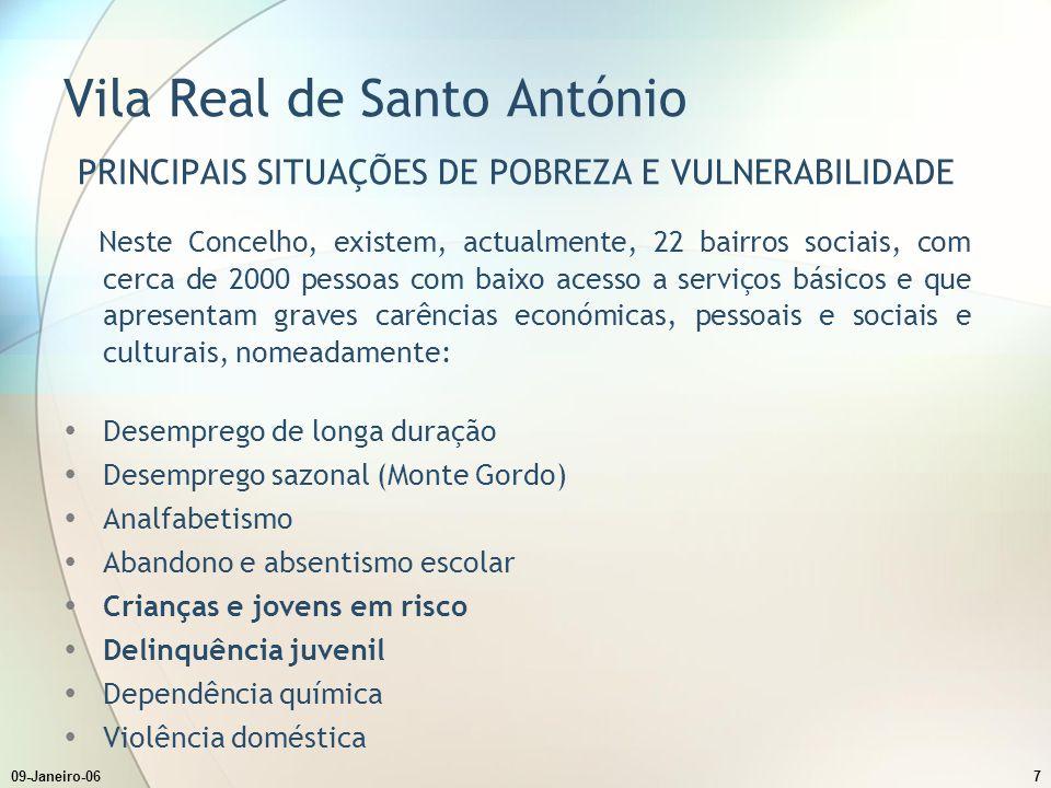 09-Janeiro-067 Vila Real de Santo António PRINCIPAIS SITUAÇÕES DE POBREZA E VULNERABILIDADE Neste Concelho, existem, actualmente, 22 bairros sociais,