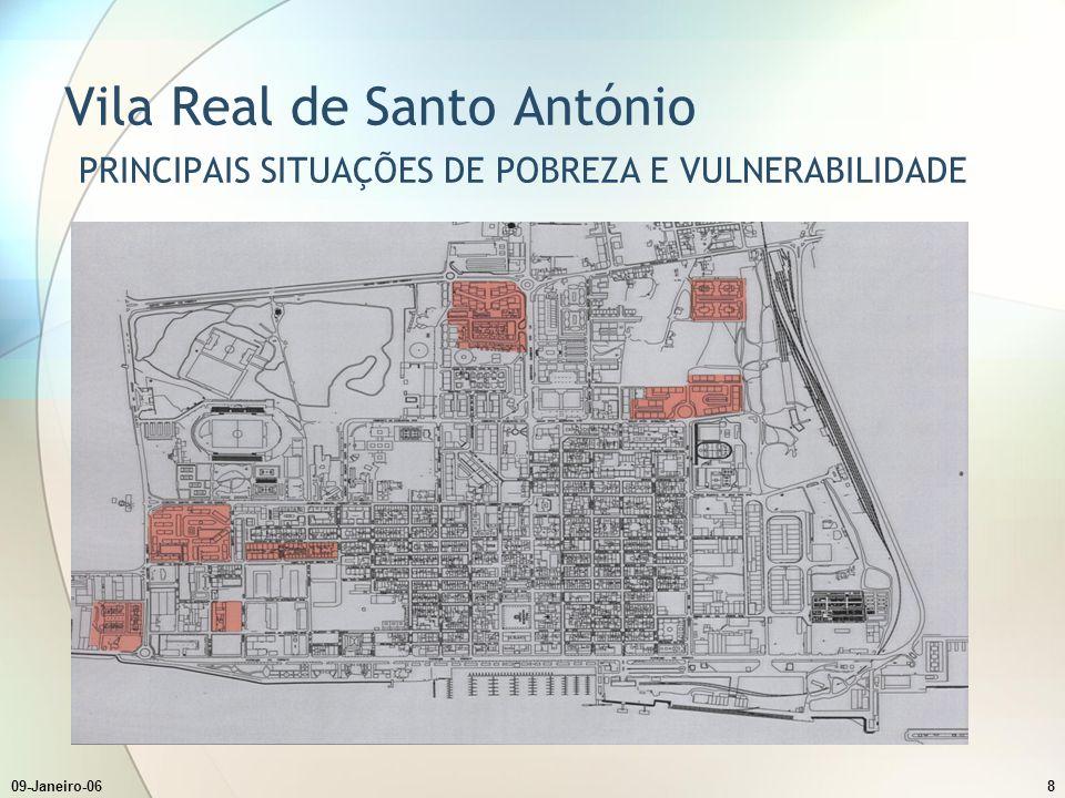 09-Janeiro-068 Vila Real de Santo António PRINCIPAIS SITUAÇÕES DE POBREZA E VULNERABILIDADE