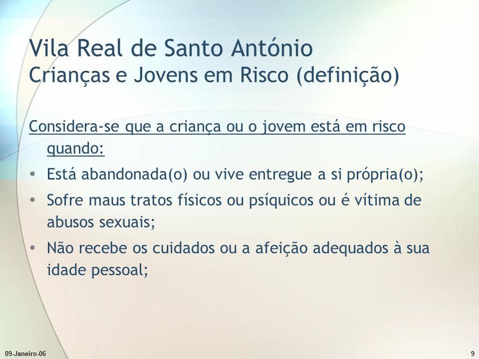 09-Janeiro-069 Vila Real de Santo António Crianças e Jovens em Risco (definição) Considera-se que a criança ou o jovem está em risco quando: Está aban