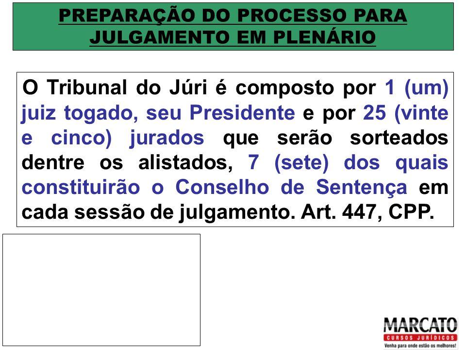 PREPARAÇÃO DO PROCESSO PARA JULGAMENTO EM PLENÁRIO Comparecendo, pelo menos, 15 jurados, o Juiz Presidente declarará instalados os trabalhos, anunciando o processo que será submetido a julgamento.