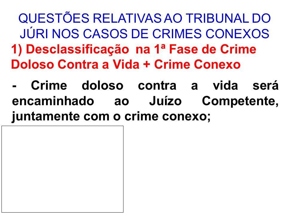 QUESTÕES RELATIVAS AO TRIBUNAL DO JÚRI NOS CASOS DE CRIMES CONEXOS 2) Impronúncia ou Absolvição Sumária de Crime Doloso Contra a Vida.