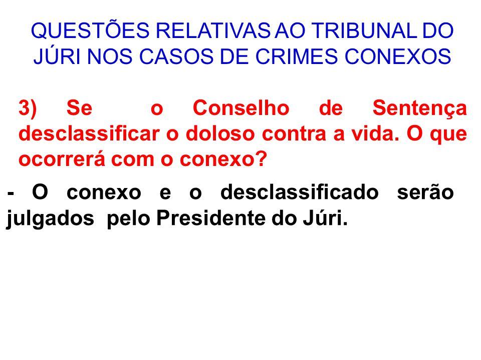 QUESTÕES RELATIVAS AO TRIBUNAL DO JÚRI NOS CASOS DE CRIMES CONEXOS 4) Se o Conselho de Sentença Absolver o réu do doloso contra a vida.