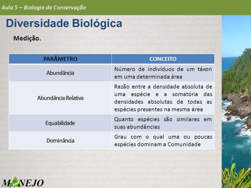 Medição. Aula 5 – Biologia da Conservação Diversidade Biológica PARÂMETROCONCEITO Número de indivíduos de um táxon em uma determinada área Razão entre