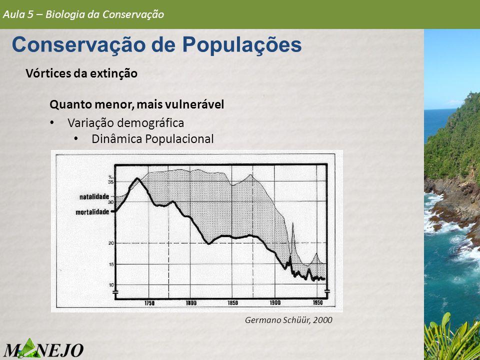 Vórtices da extinção Quanto menor, mais vulnerável Variação demográfica Dinâmica Populacional Aula 5 – Biologia da Conservação Conservação de Populaçõ