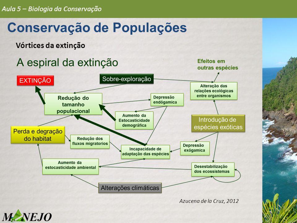Vórtices da extinção Aula 5 – Biologia da Conservação Conservação de Populações Azucena de la Cruz, 2012