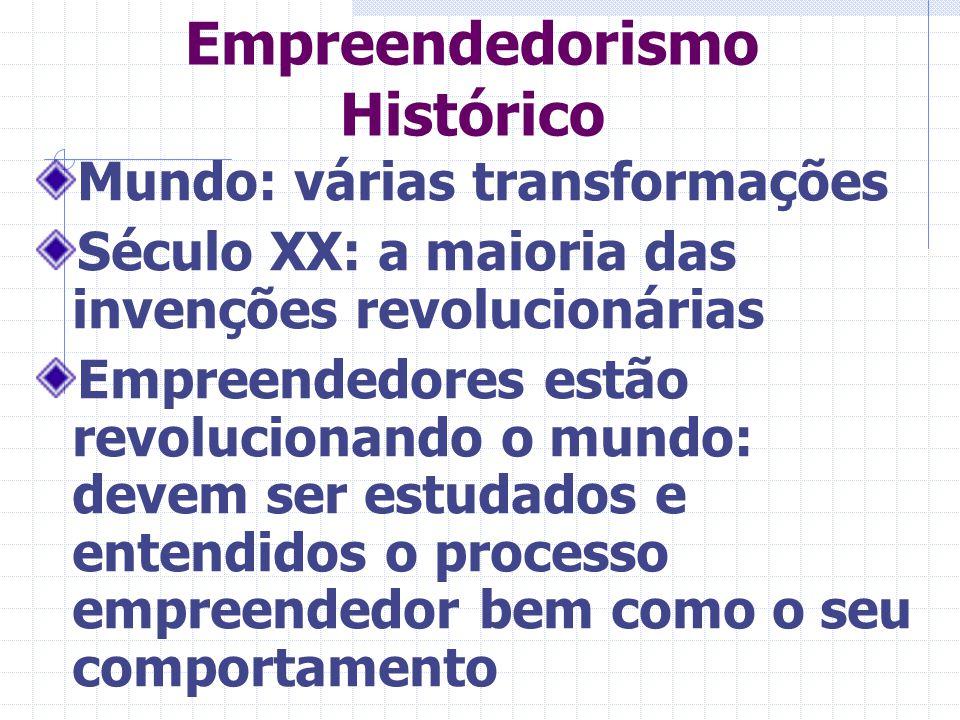 Empreendedorismo Histórico Mundo: várias transformações Século XX: a maioria das invenções revolucionárias Empreendedores estão revolucionando o mundo