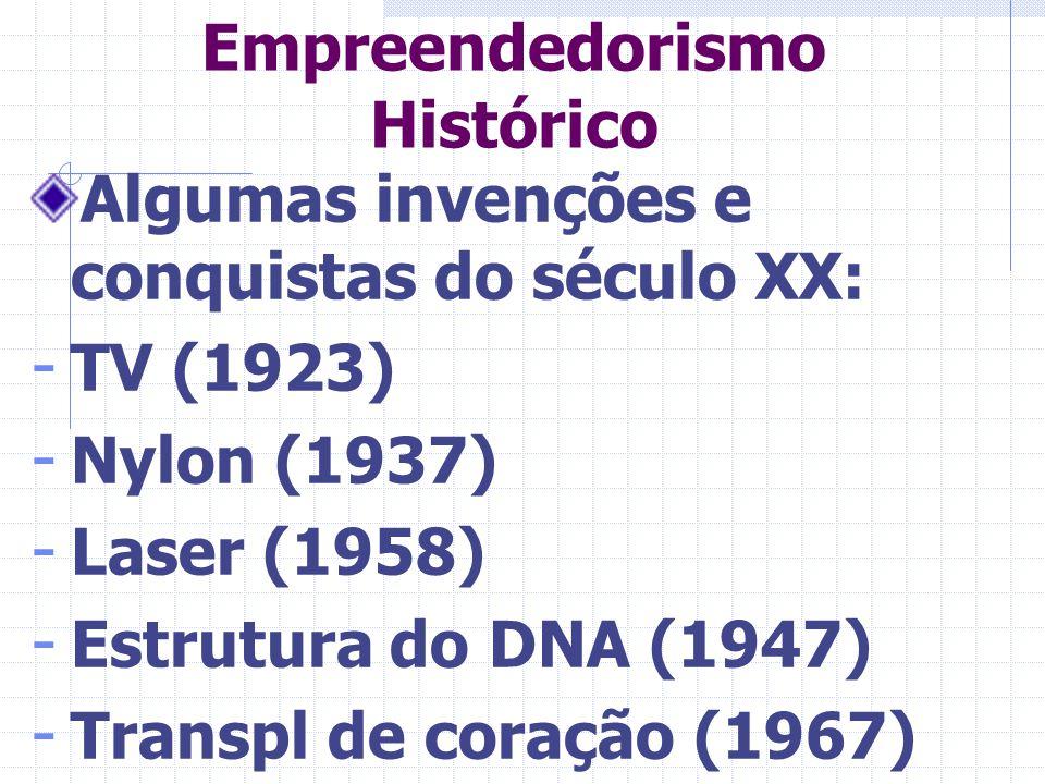 Empreendedorismo Histórico Algumas invenções e conquistas do século XX: - TV (1923) - Nylon (1937) - Laser (1958) - Estrutura do DNA (1947) - Transpl