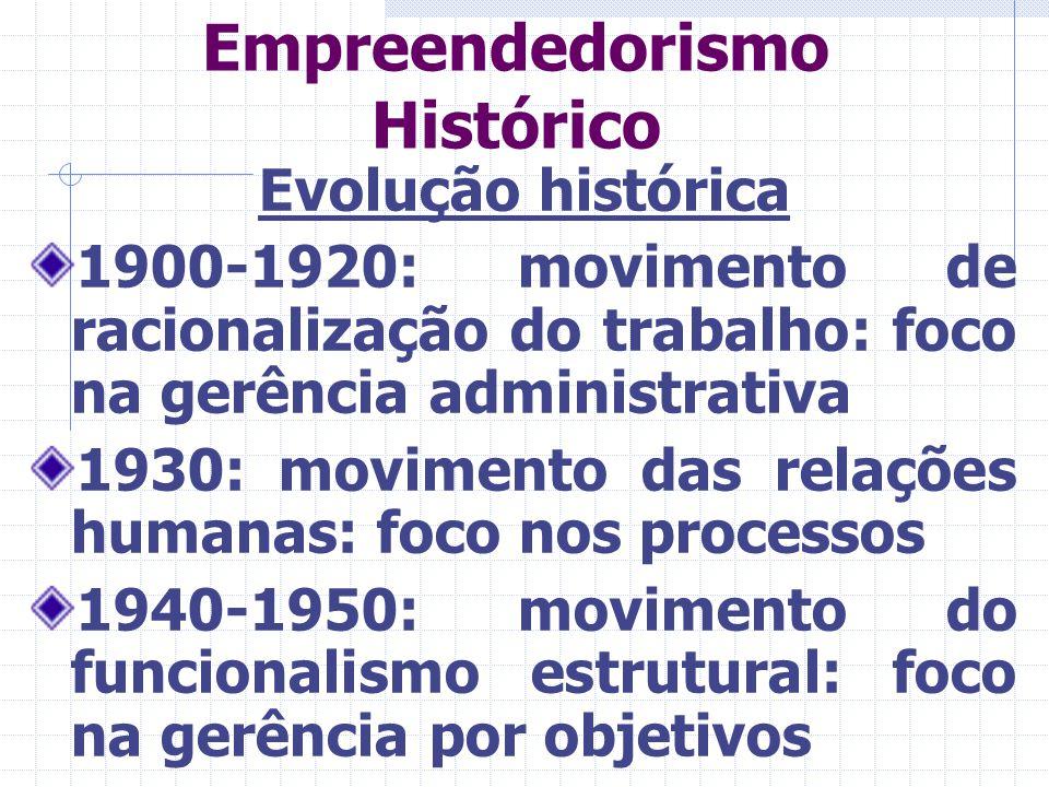Empreendedorismo Histórico Evolução histórica 1900-1920: movimento de racionalização do trabalho: foco na gerência administrativa 1930: movimento das