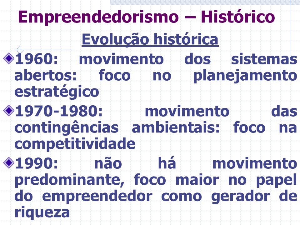 Empreendedorismo – Histórico Evolução histórica 1960: movimento dos sistemas abertos: foco no planejamento estratégico 1970-1980: movimento das contin