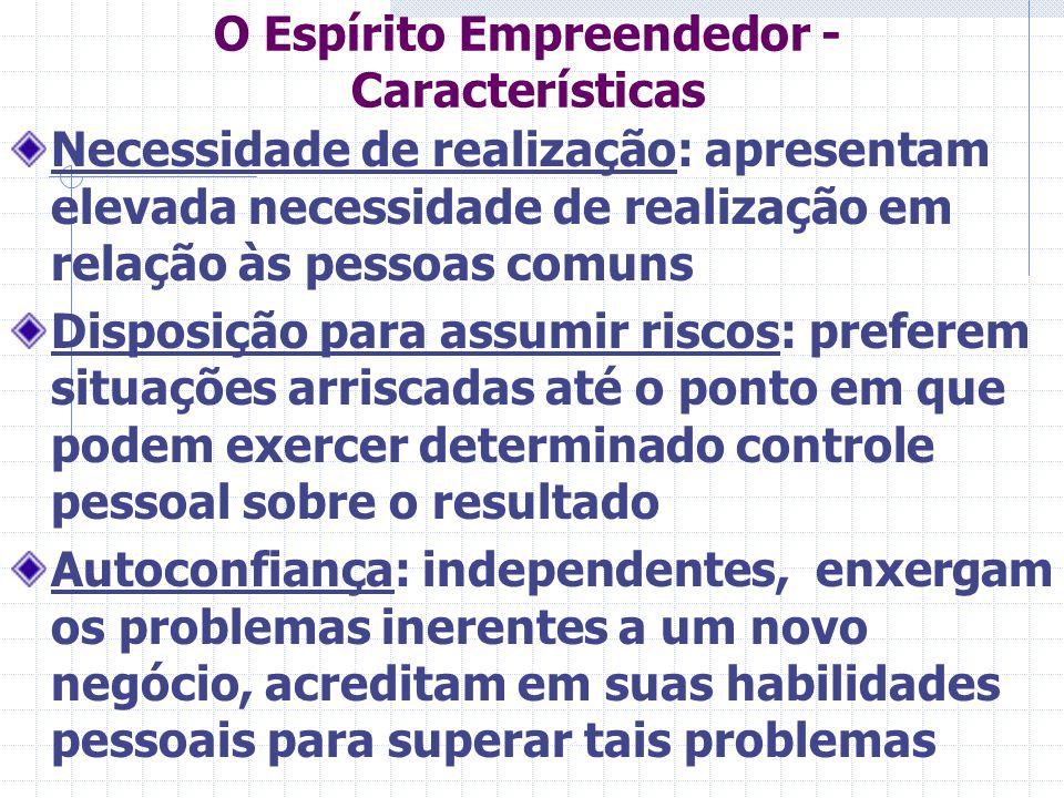 O Espírito Empreendedor - Características Necessidade de realização: apresentam elevada necessidade de realização em relação às pessoas comuns Disposi
