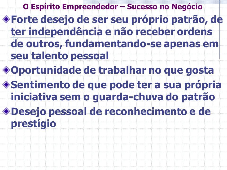 O Espírito Empreendedor – Sucesso no Negócio Forte desejo de ser seu próprio patrão, de ter independência e não receber ordens de outros, fundamentand