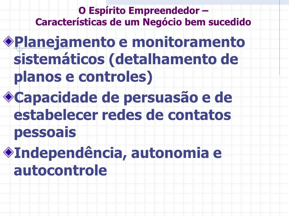O Espírito Empreendedor – Características de um Negócio bem sucedido Planejamento e monitoramento sistemáticos (detalhamento de planos e controles) Ca