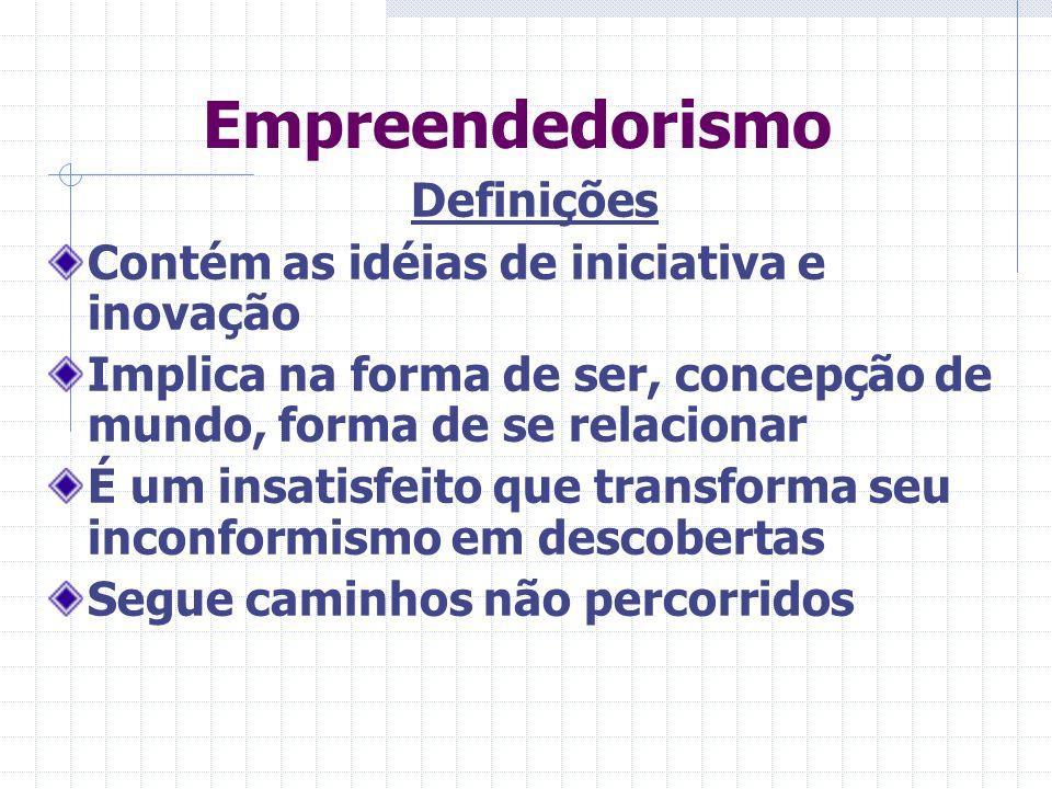 Empreendedorismo Definições Contém as idéias de iniciativa e inovação Implica na forma de ser, concepção de mundo, forma de se relacionar É um insatis
