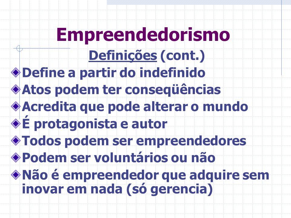 Empreendedorismo Definições (cont.) Define a partir do indefinido Atos podem ter conseqüências Acredita que pode alterar o mundo É protagonista e auto
