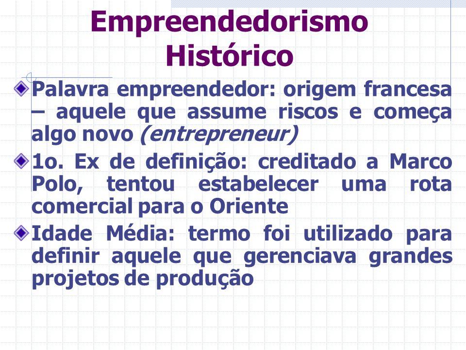 Empreendedorismo Histórico Palavra empreendedor: origem francesa – aquele que assume riscos e começa algo novo (entrepreneur) 1o. Ex de definição: cre