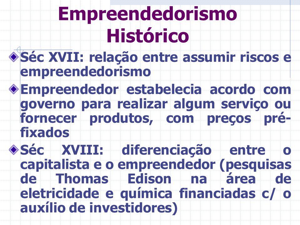 Empreendedorismo Histórico Séc XVII: relação entre assumir riscos e empreendedorismo Empreendedor estabelecia acordo com governo para realizar algum s