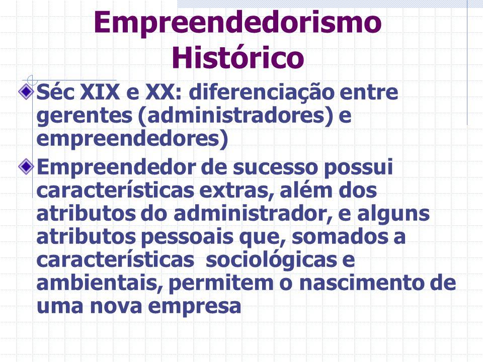 Empreendedorismo Histórico Séc XIX e XX: diferenciação entre gerentes (administradores) e empreendedores) Empreendedor de sucesso possui característic